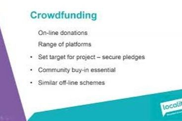 Crowdfunding title